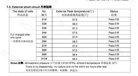 T.5. External short circuit