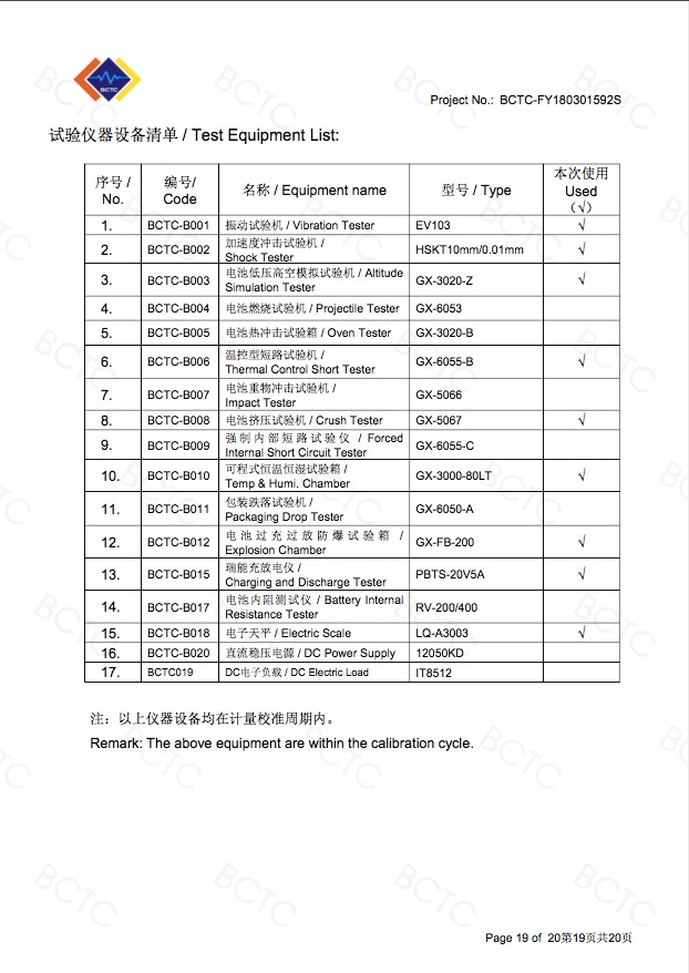 Test-Equipment-List